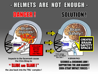 Protection Technology with helmet