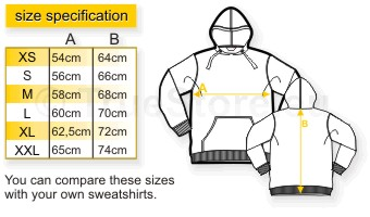 size specification